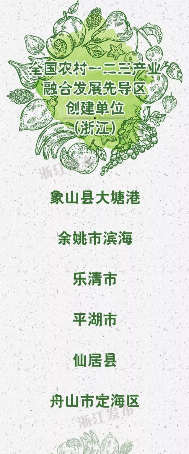 平湖成嘉兴唯一代表!浙江6地率先示范成全国先导区