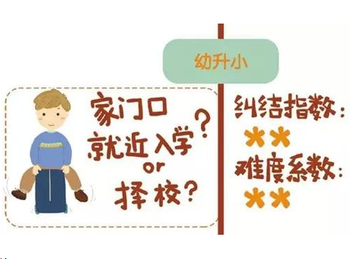 """杭州""""公民同招""""后 幼升小如何应对?"""