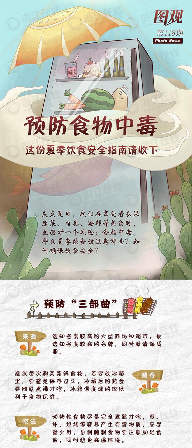 预防食物中毒(切片)_01.png