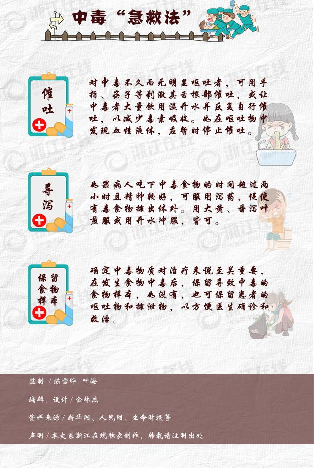 预防食物中毒(切片)_03.png