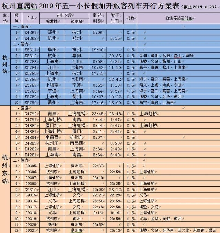 """铁路杭州站""""五一""""小长假加开列车 ,来看看有没有你需要的线路"""