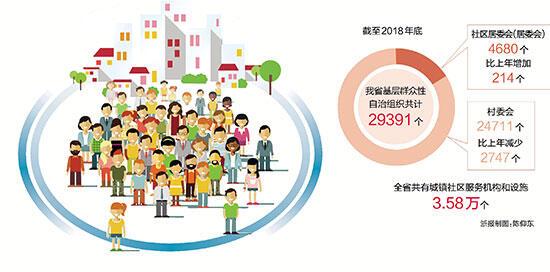 走进新中国第一个居民委员会――杭州上羊市街居委会