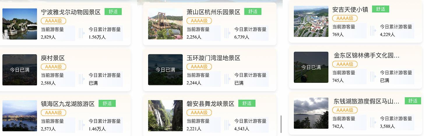 """长假第一天:浙江有三个景区""""满员"""",雷峰塔等景区呈现红色""""限流"""""""