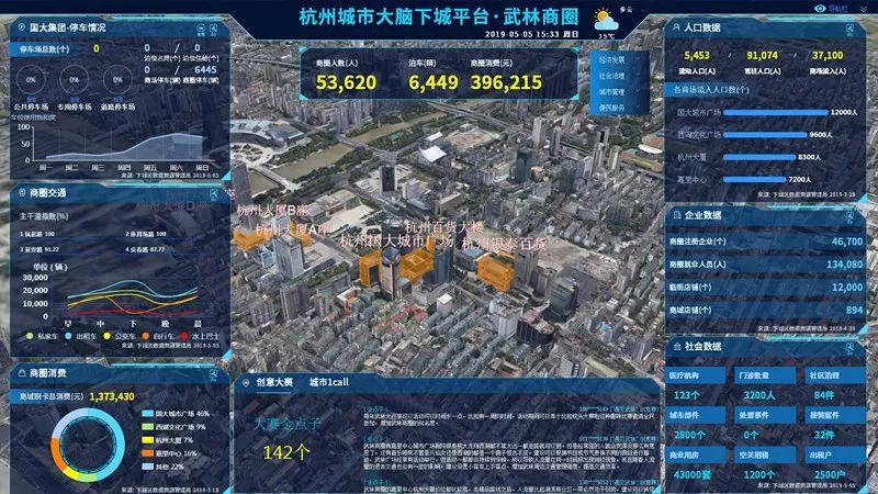 下城:杭州城市大脑下城平台全市首发 让我们的城市更智慧,生活更健康