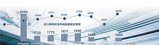 """从""""2019第一降""""看杭州楼市一张余杭区某楼盘的促销房源列表为何引发围观"""