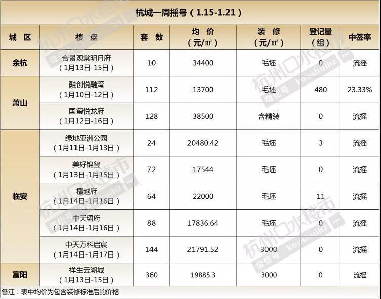 http://www.qwican.com/fangchanshichang/2841865.html