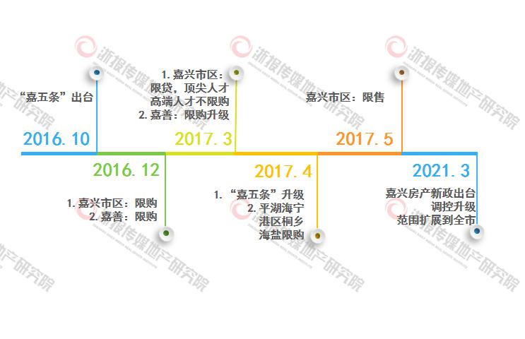 嘉兴市房产政策.png
