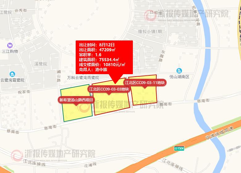 宁波江北.jpg