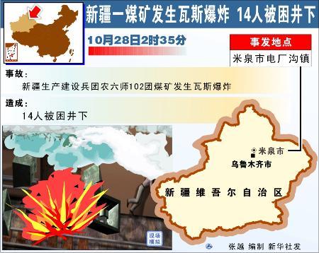 新疆/新疆一煤矿发生瓦斯爆炸14人被困井下