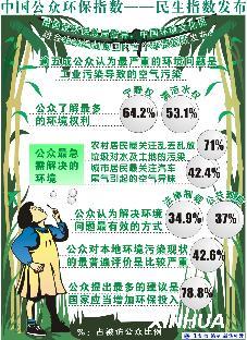 人口问题图片_从人口中谈环保问题