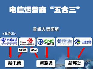 铁通_中国铁通并入中国移动 第三次电信重组大幕拉开