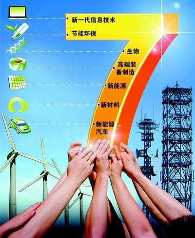 七大战略新兴产业十二五规划9月公布