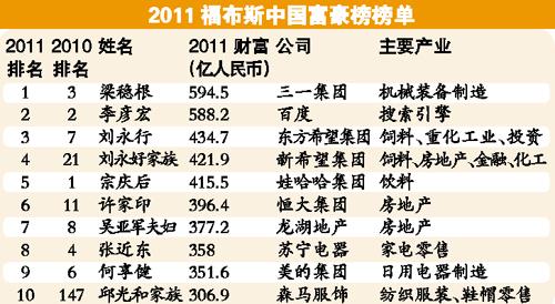 中国人口数量变化图_2010年亚洲人口数量