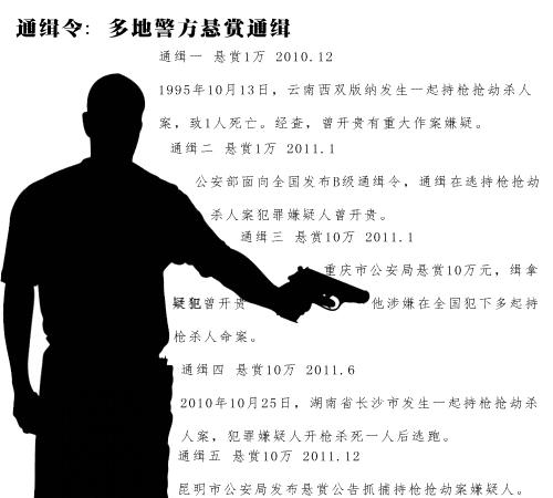 【中国-面孔】连环杀手曾开贵-中科院|准院士|段振豪