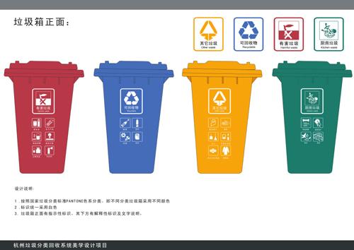 为了让市民一目了然,垃圾桶的设计将按照国家垃圾分类标准pantone分类图片