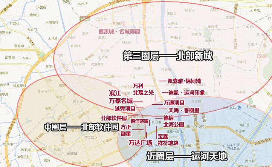 以京杭大运河为主轴一路北上,杭州北部的发展轨迹可以划分为三个圈层.图片