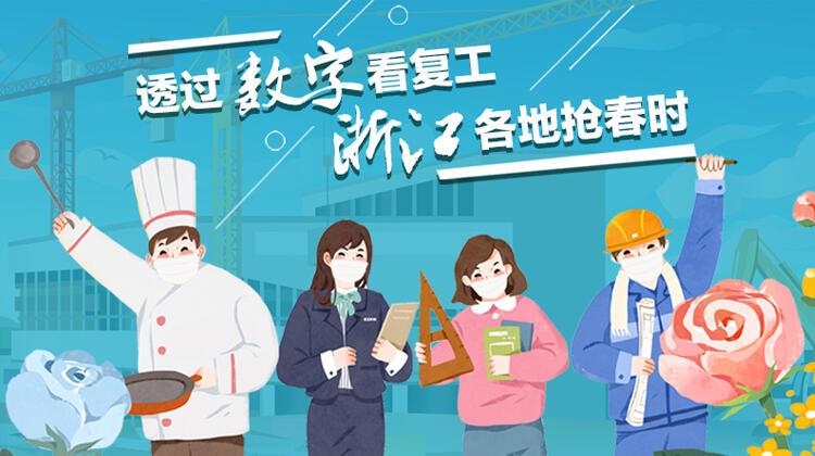 H5|透(tou)過(guo)數字看復工 浙江(jiang)各地搶(qiang)春(chun)時(shi)