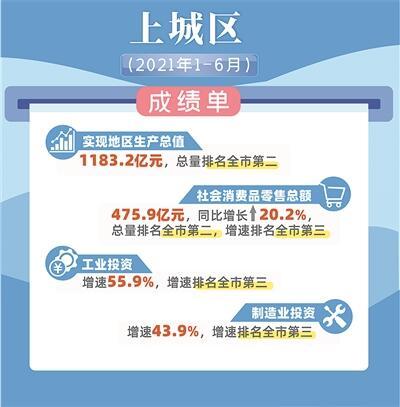 浙江gdp排名县_继慈溪之后,宁波又一黑马县或将崛起,GDP高达700亿元