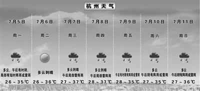 """气温直冲37℃!杭州本周有望出梅 """"晴热模式""""开启"""