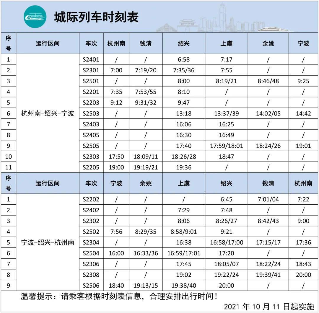10月11日起 绍兴城际线开始施行新时刻表!