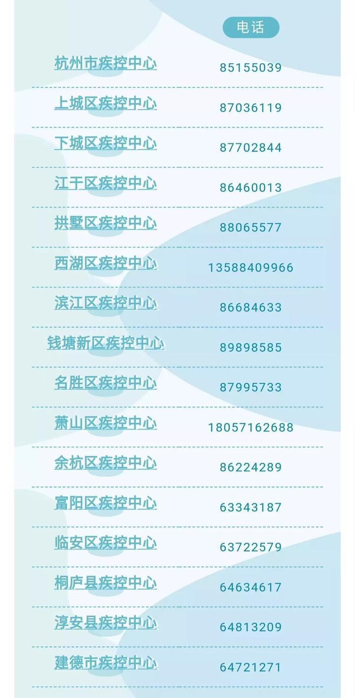 浙江11设区市公布发热门诊及疾控机构24小时值班电话