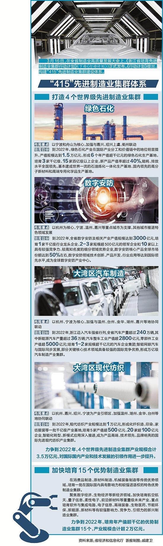 时隔17年,浙江再度就推进制造业发展专门召开大会