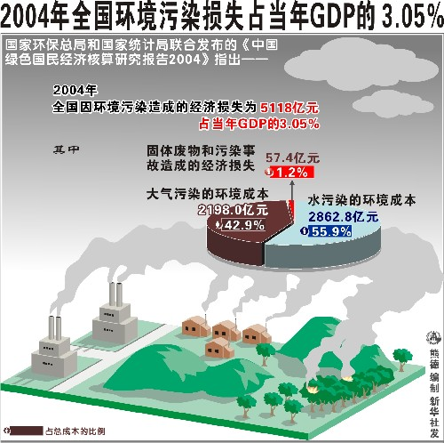 法治 gdp_中国gdp增长图