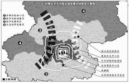 北京发展将打破行政区划分流中心城区人口