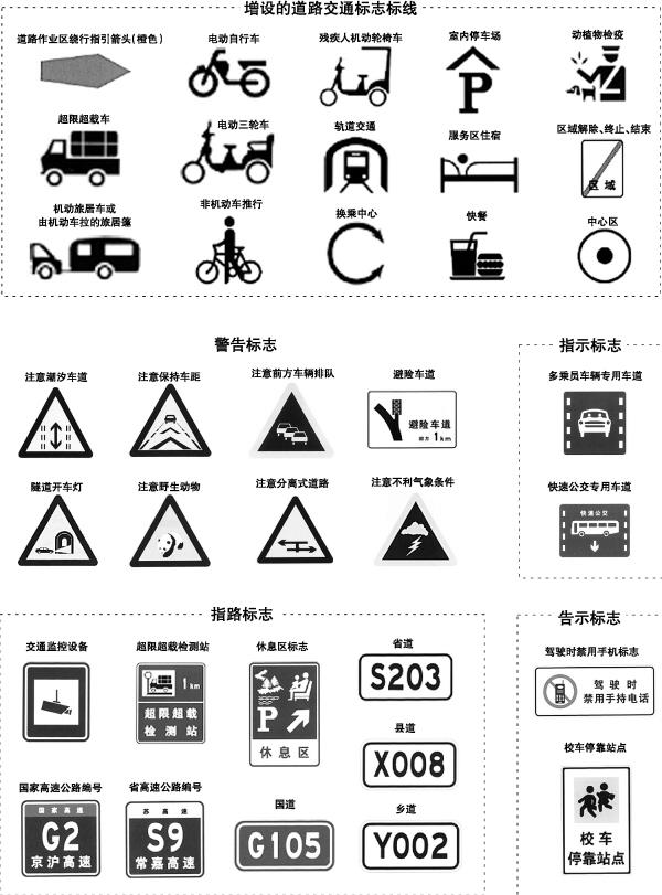 我省开始按新国标更新道路交通标志标线 高速公路